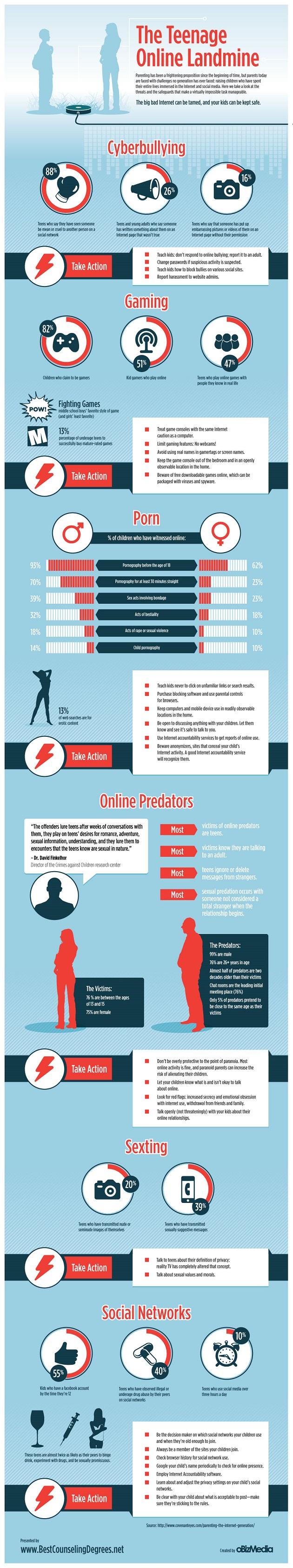 388869-infographic-the-teenage-online-landmine